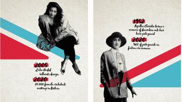 ממשלת בריטניה ביוזמה לחובבי היסטוריה, עיצוב גרפי ונשים עוצמתיות