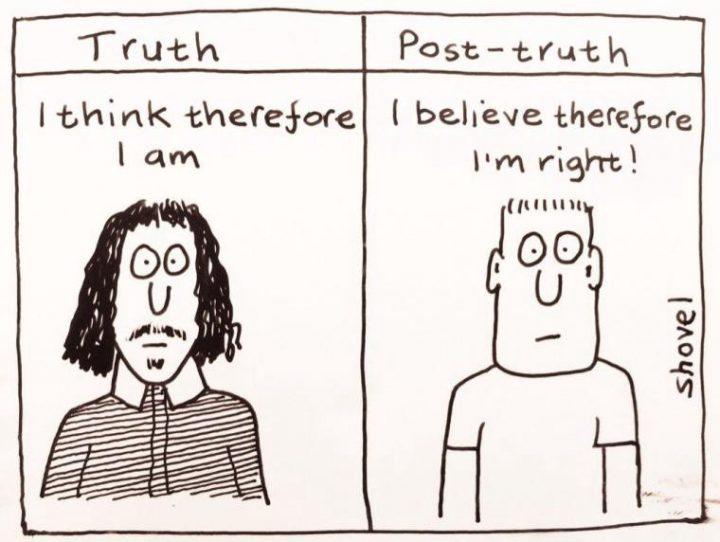 פוסט אמת, post truth, מילון אוקספורד