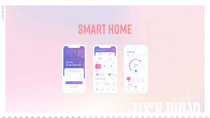 בתים חכמים, smart home